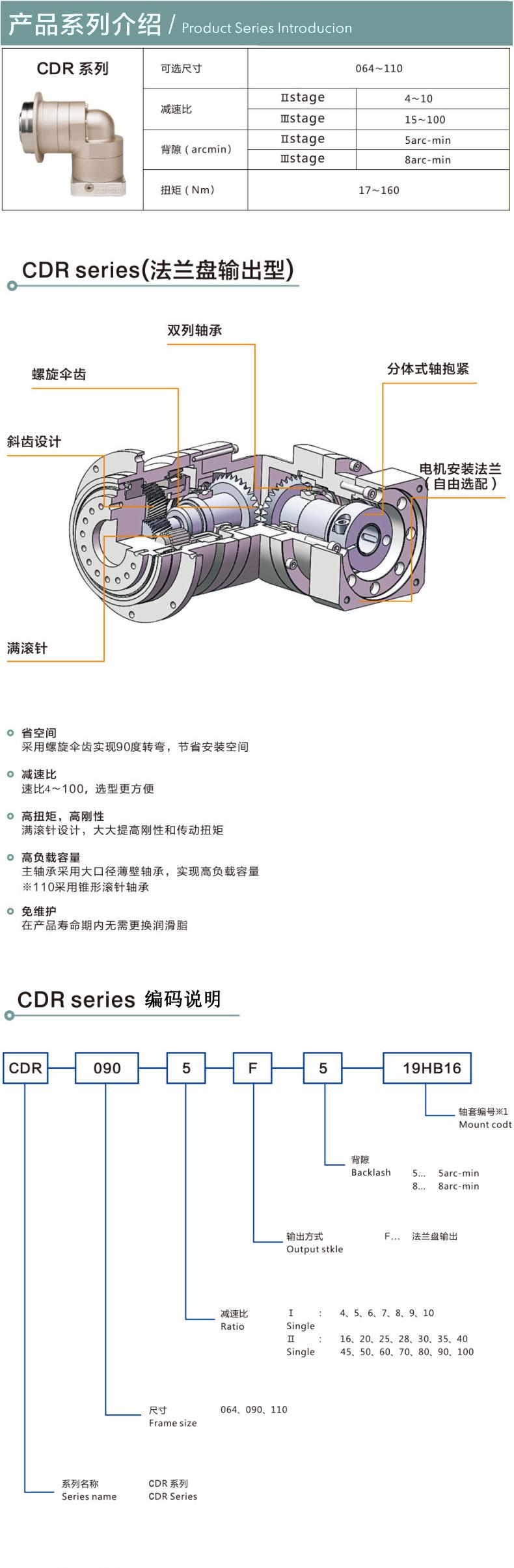 CDRzong.jpg