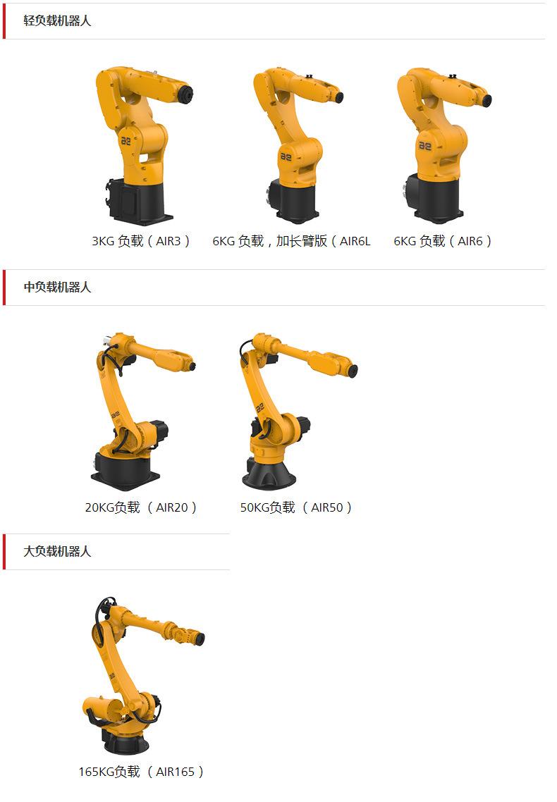 配天机器人列表