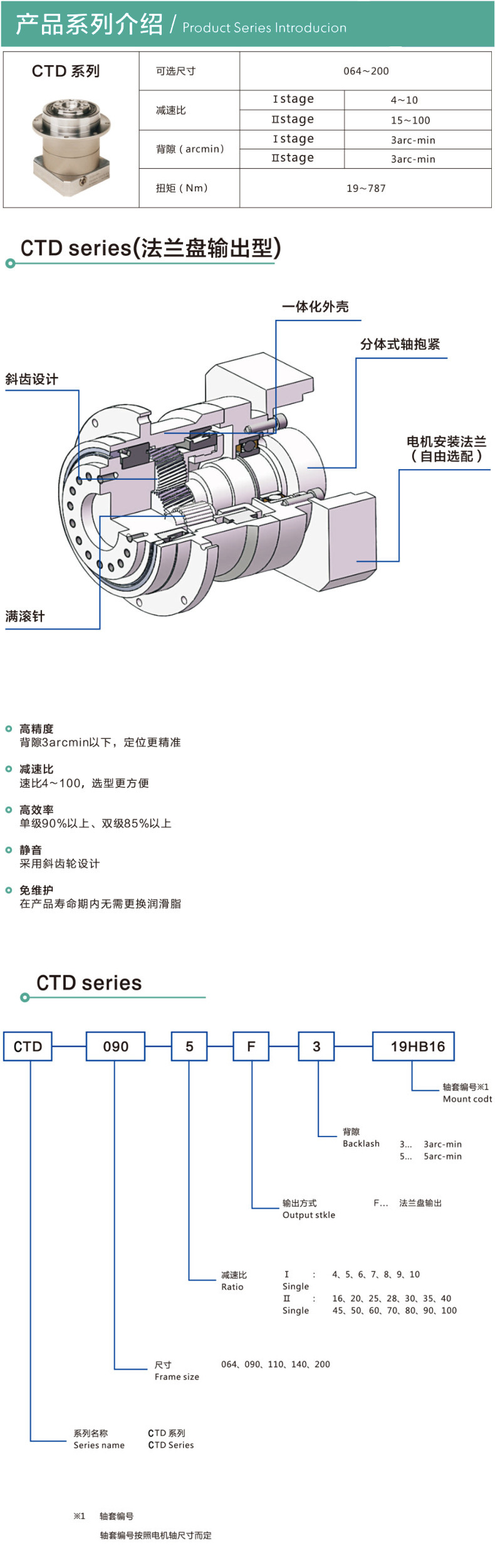 CTD介绍