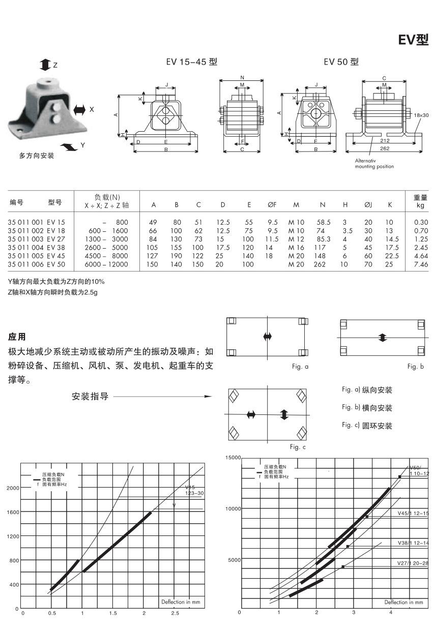 CUBE橡胶弹簧EV型.jpg