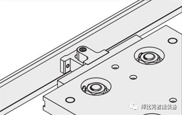 鸿姿传动|鸿姿传动技术|桁架|龙门架机械手|机器人第七轴