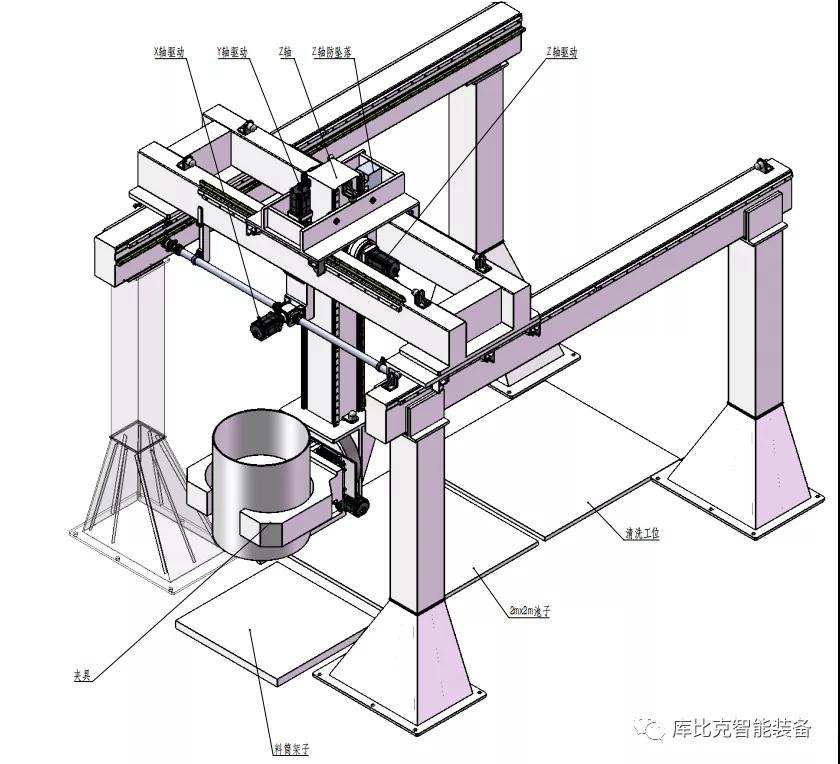 CUBIC龙门桁架机械手