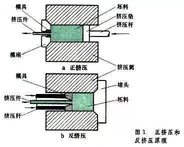 鸿姿传动 鸿姿传动技术 桁架 龙门架机械手 机器人第七轴