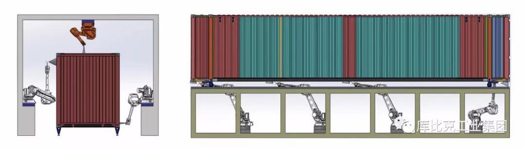 CUBIC第七轴-集装箱自动化喷涂