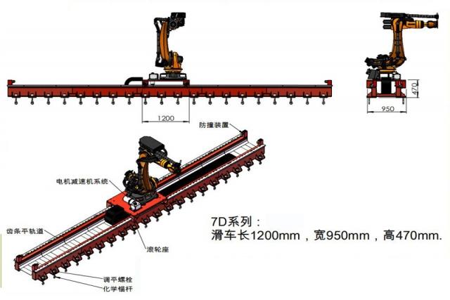 CUBIC机器人第七轴应用于汽车装配时的优势